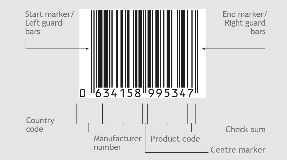 Barcode Illustration Structure 1 - barcode